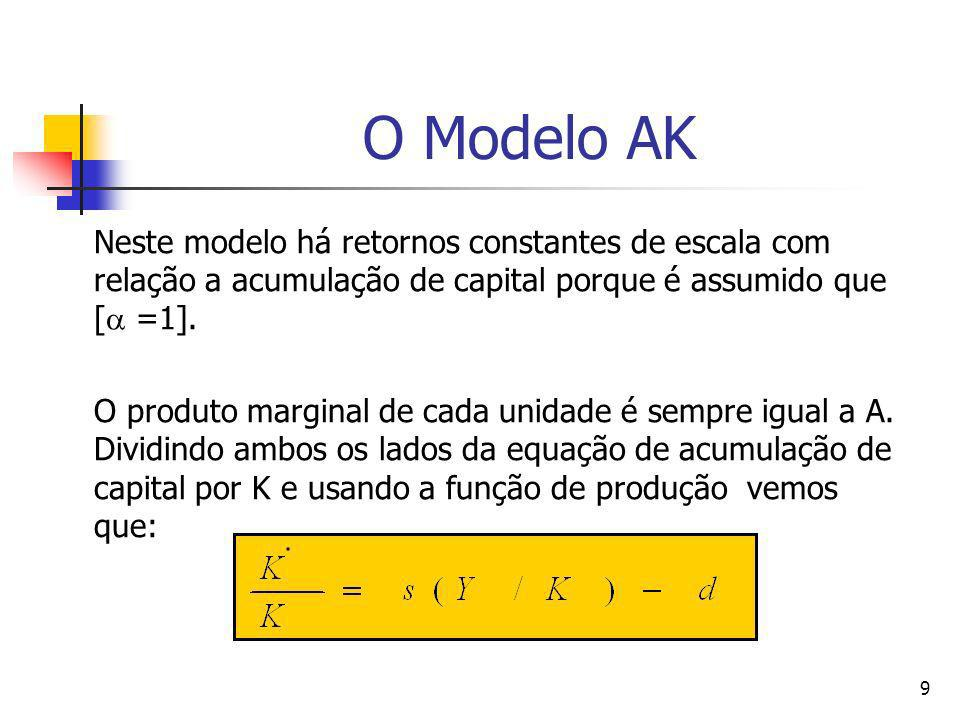O Modelo AK Neste modelo há retornos constantes de escala com relação a acumulação de capital porque é assumido que [ =1].